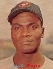 En 1954 Dave Pope del Gavilanes, conectó su doble 22 de la temporada para imponer una marca en la LVBP y asegurar el liderato de bateo con .345.